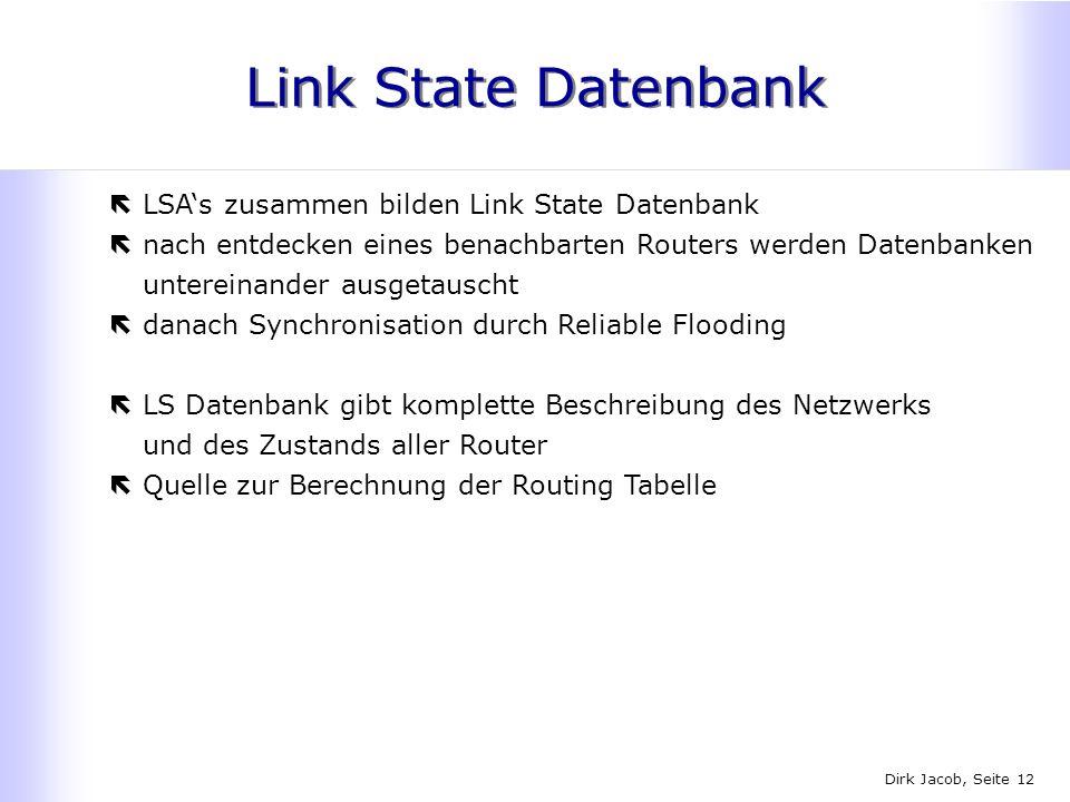 Link State Datenbank LSA's zusammen bilden Link State Datenbank