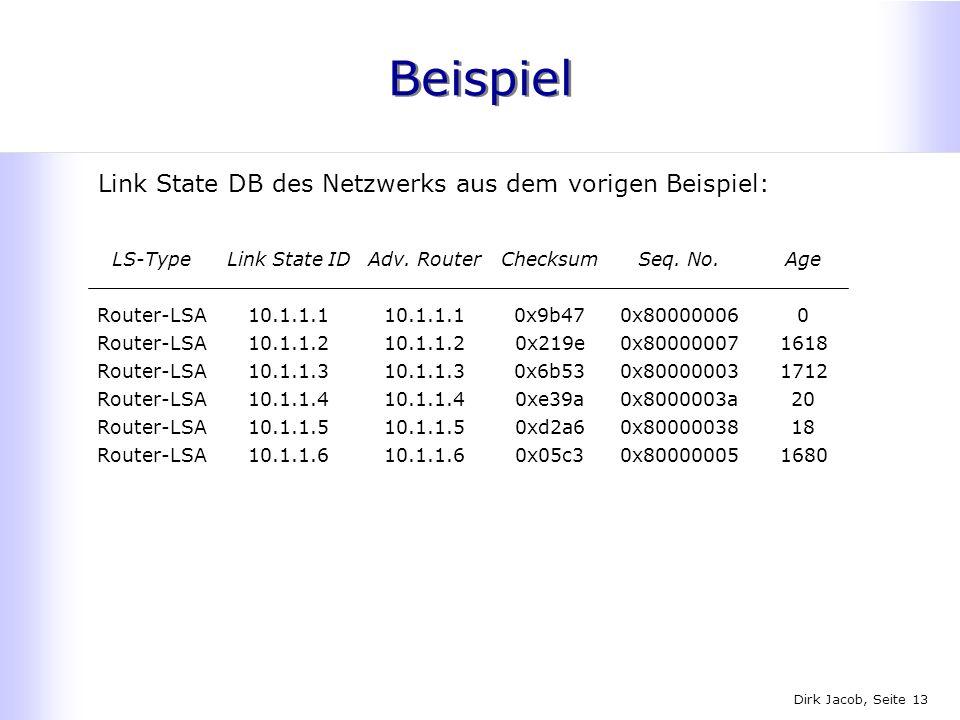 Beispiel Link State DB des Netzwerks aus dem vorigen Beispiel: LS-Type