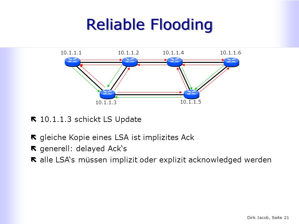 Reliable Flooding 10.1.1.3 schickt LS Update