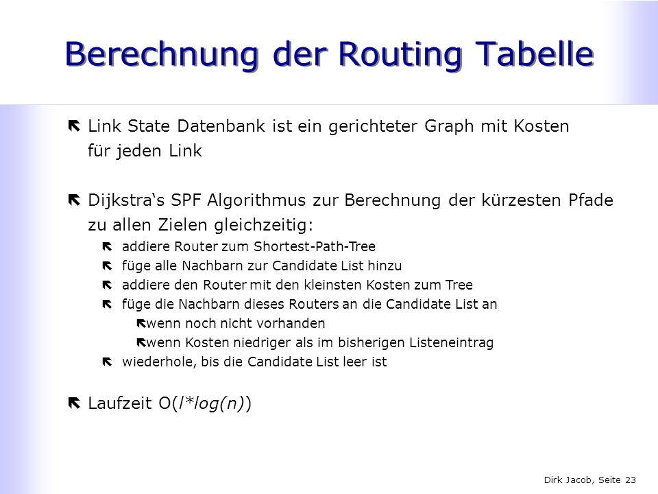 Berechnung der Routing Tabelle