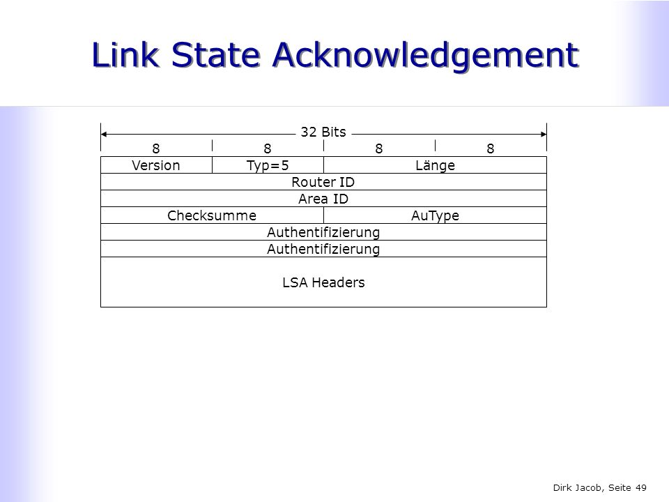 Link State Acknowledgement