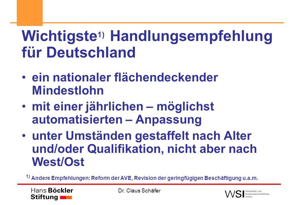 Wichtigste1) Handlungsempfehlung für Deutschland