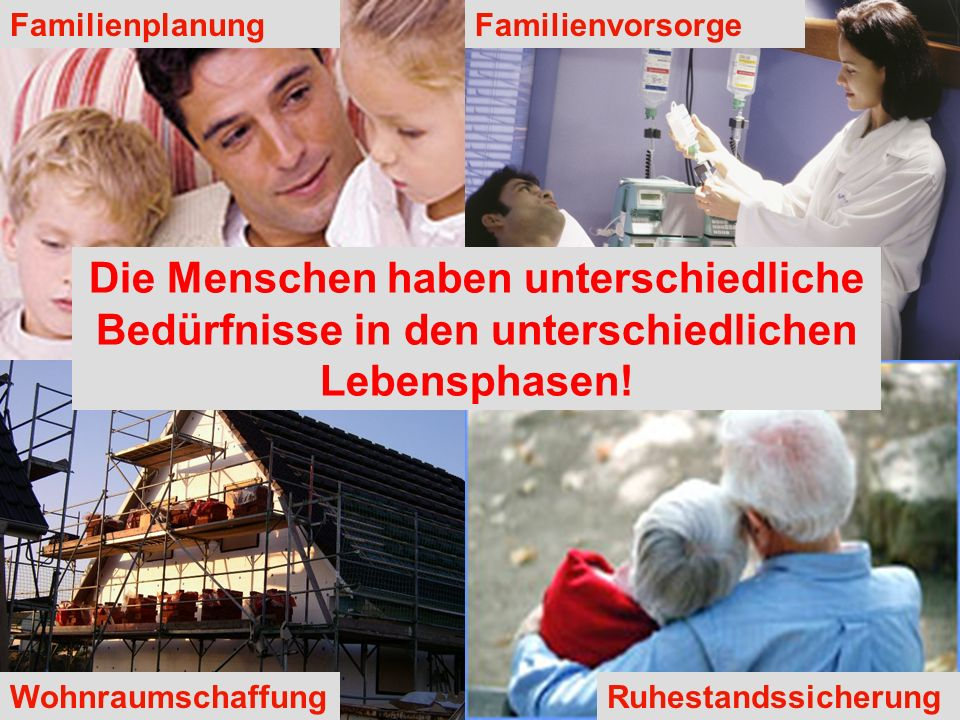 Familienplanung Familienvorsorge. Die Menschen haben unterschiedliche Bedürfnisse in den unterschiedlichen Lebensphasen!