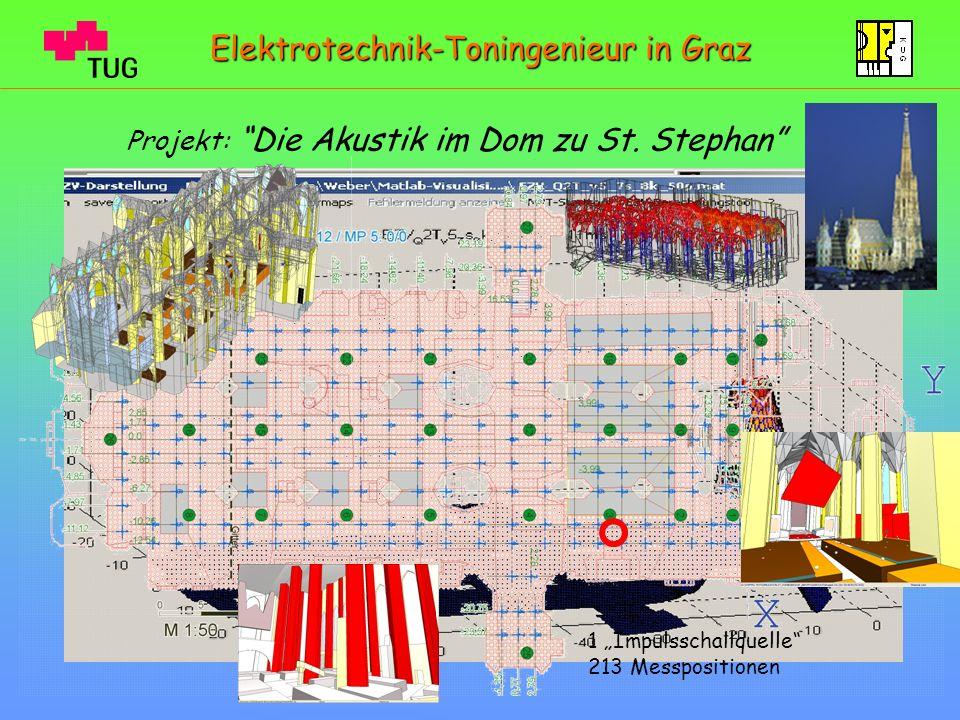 Elektrotechnik-Toningenieur in Graz