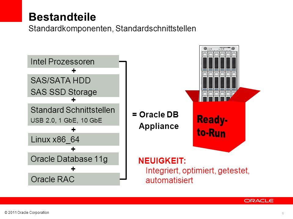 Bestandteile Standardkomponenten, Standardschnittstellen