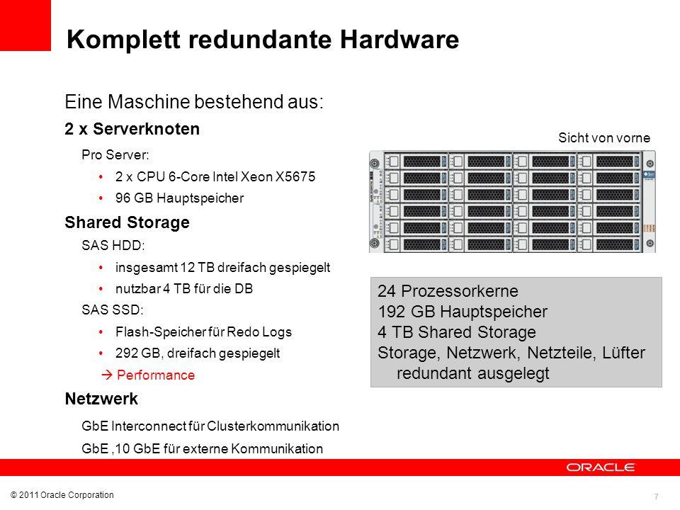 Komplett redundante Hardware