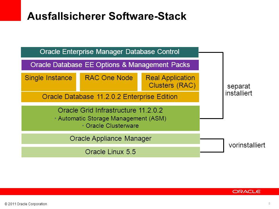 Ausfallsicherer Software-Stack