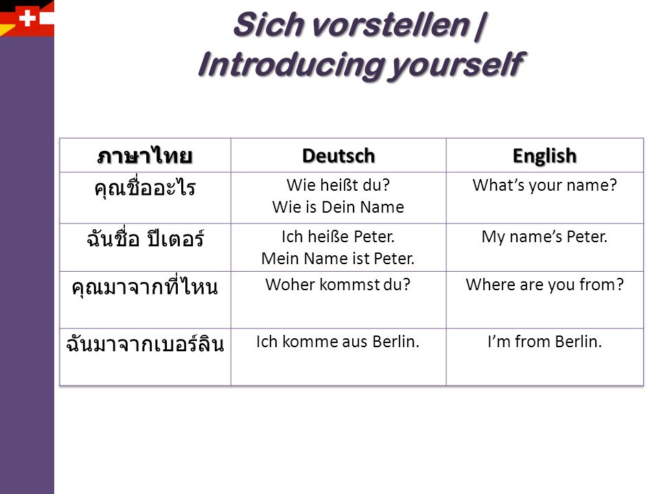 Sich vorstellen | Introducing yourself