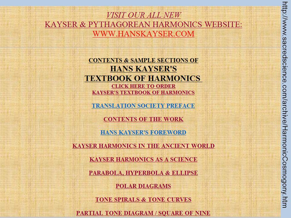 http://www.sacredscience.com/archive/HarmonicCosmogony.htm