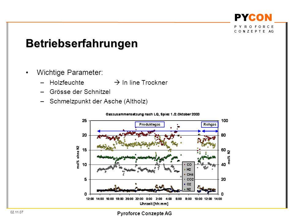Betriebserfahrungen Wichtige Parameter: Holzfeuchte  In line Trockner