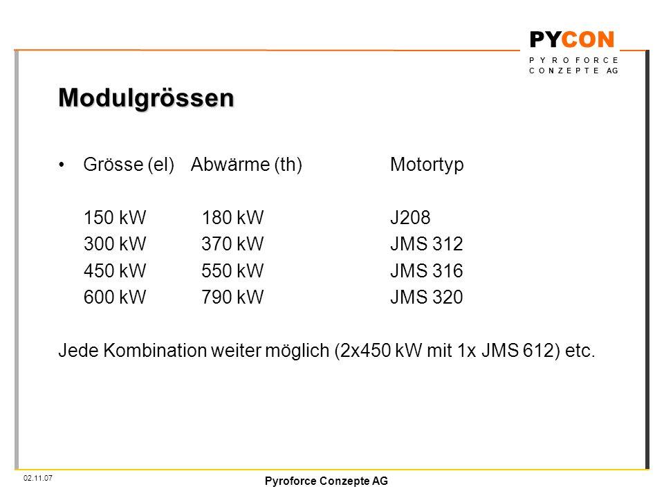 Modulgrössen Grösse (el) Abwärme (th) Motortyp 150 kW 180 kW J208