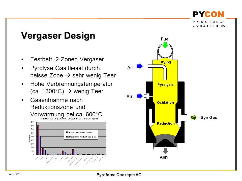 Vergaser Design Festbett, 2-Zonen Vergaser