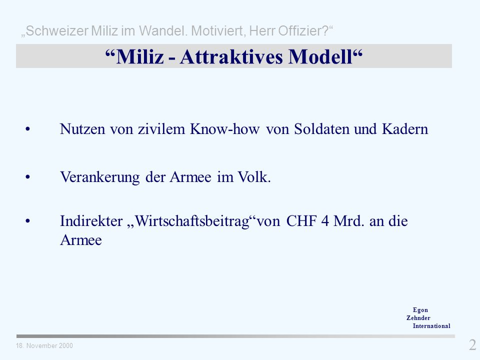 Miliz - Attraktives Modell
