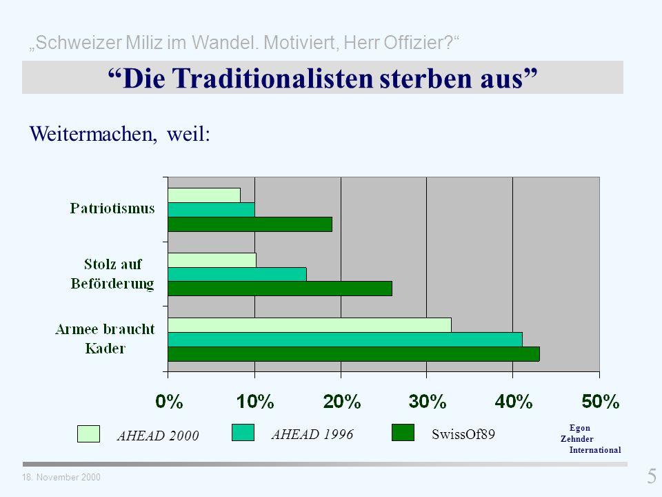 Die Traditionalisten sterben aus