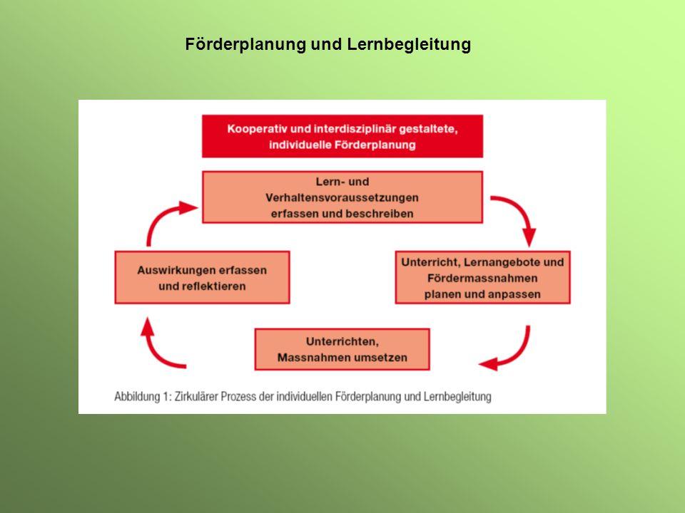 Förderplanung und Lernbegleitung