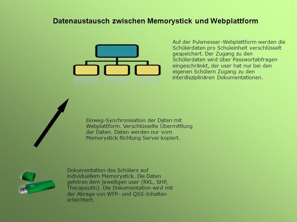 Datenaustausch zwischen Memorystick und Webplattform