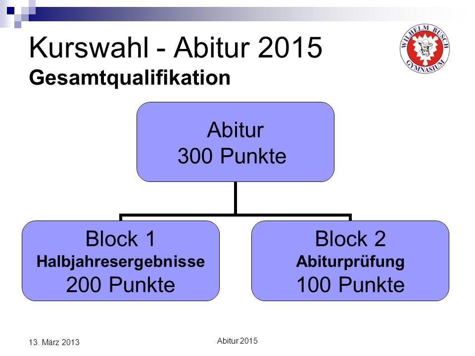 Kurswahl - Abitur 2015 Gesamtqualifikation
