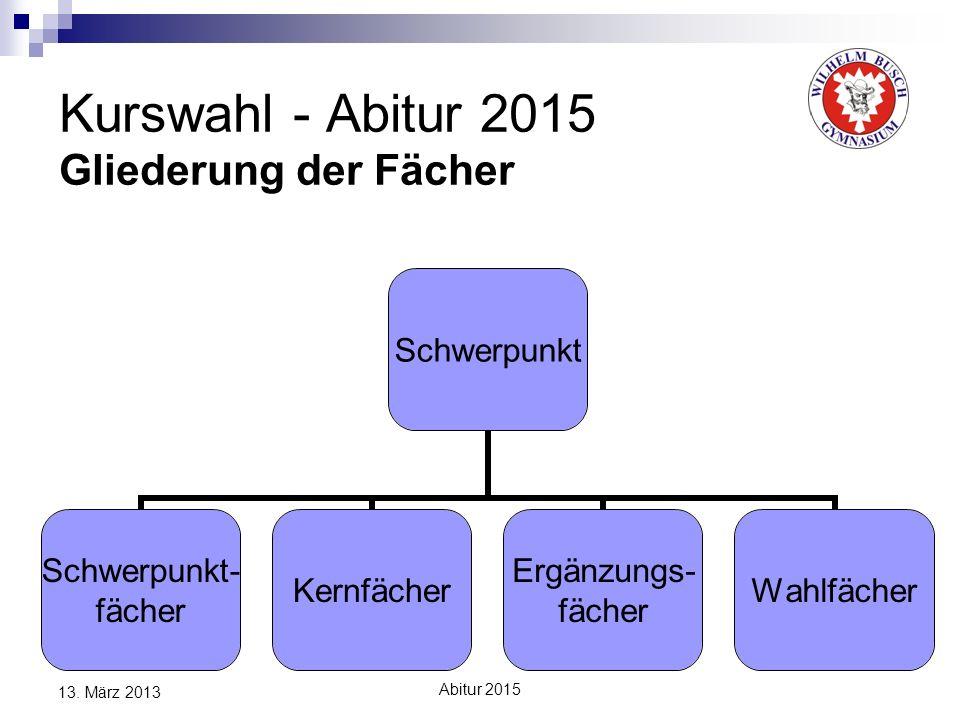 Kurswahl - Abitur 2015 Gliederung der Fächer