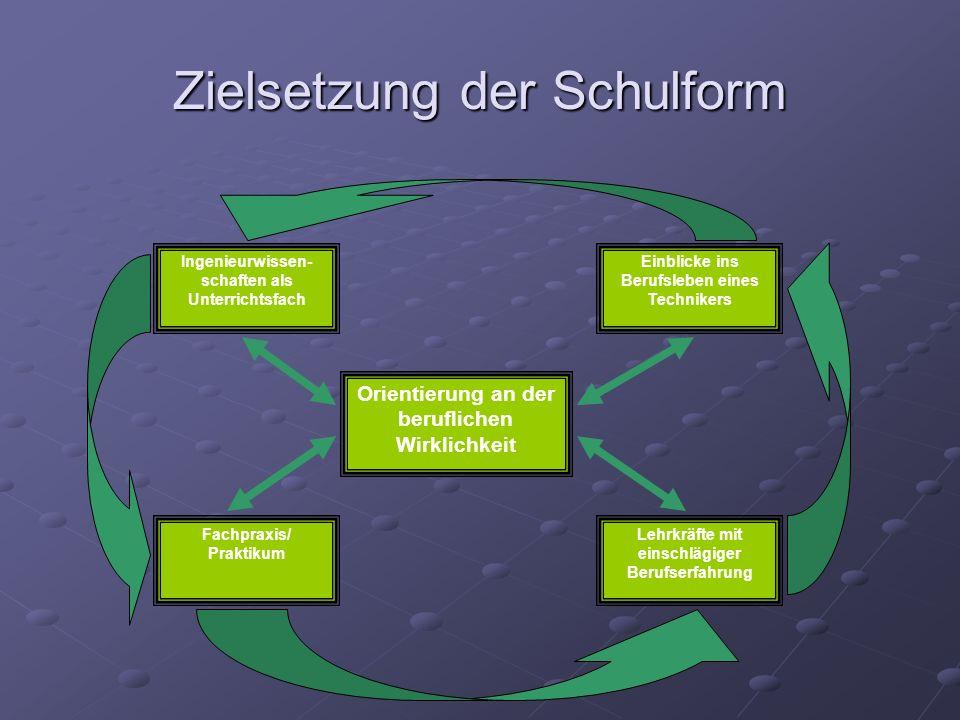Zielsetzung der Schulform