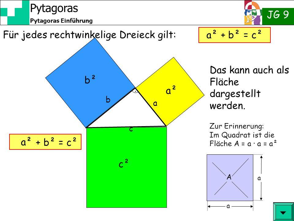 Für jedes rechtwinkelige Dreieck gilt: