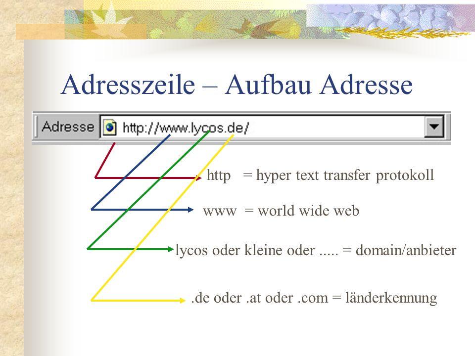 Adresszeile – Aufbau Adresse