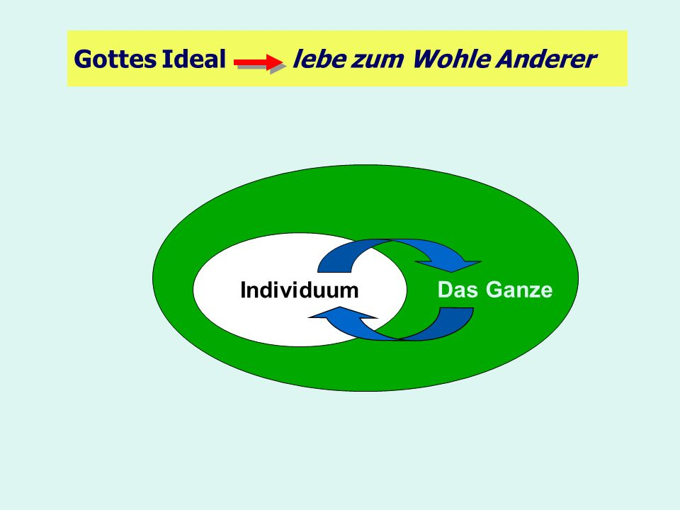 Gottes Ideal lebe zum Wohle Anderer