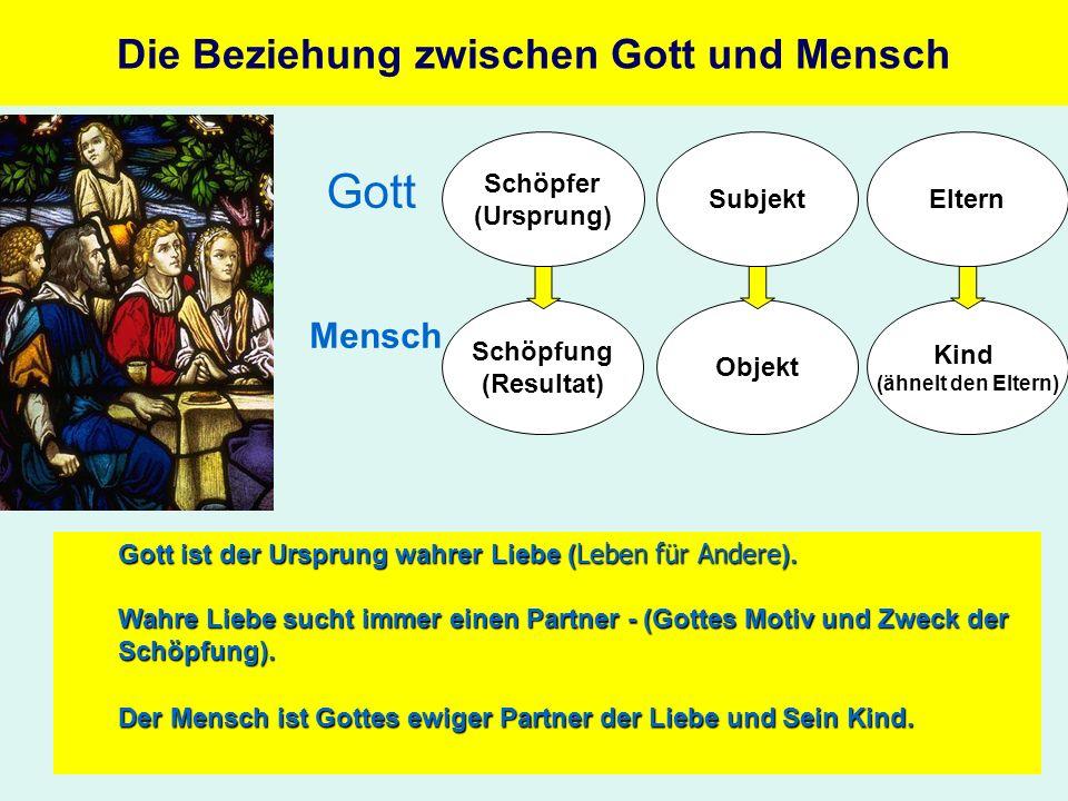 Die Beziehung zwischen Gott und Mensch