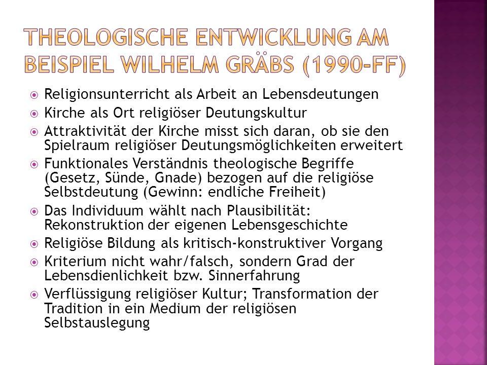 Theologische Entwicklung am Beispiel Wilhelm Gräbs (1990-ff)