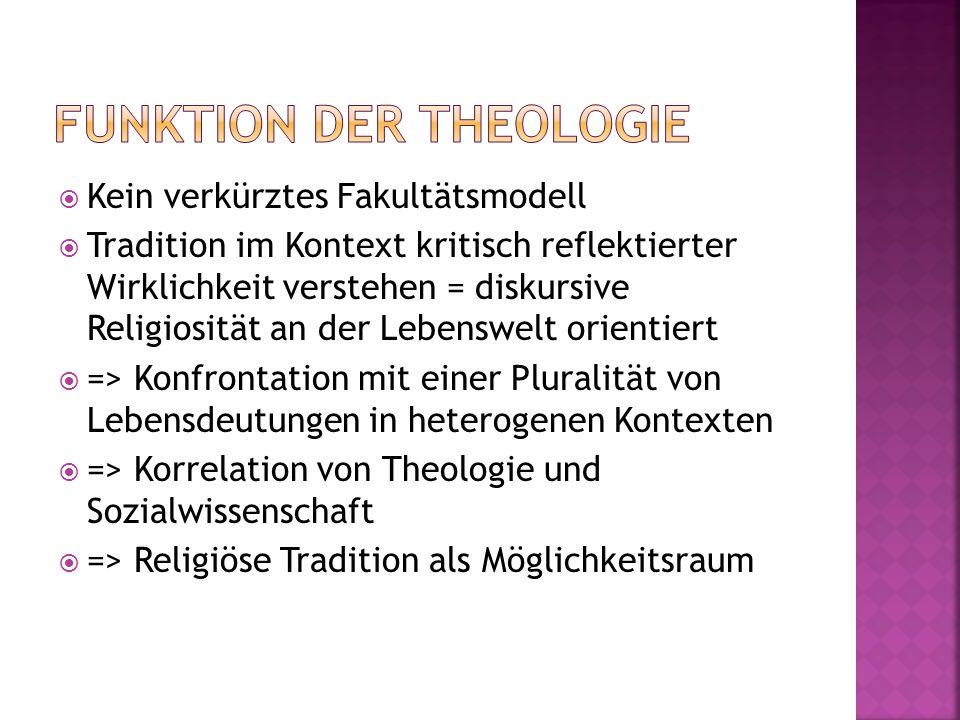 Funktion der Theologie