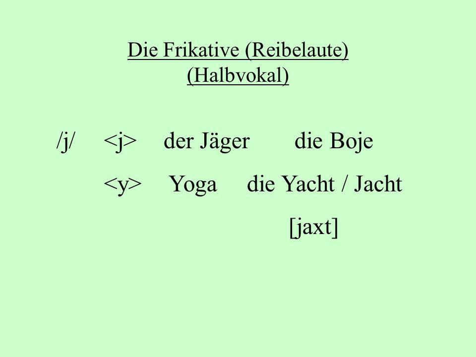 Die Frikative (Reibelaute) (Halbvokal)