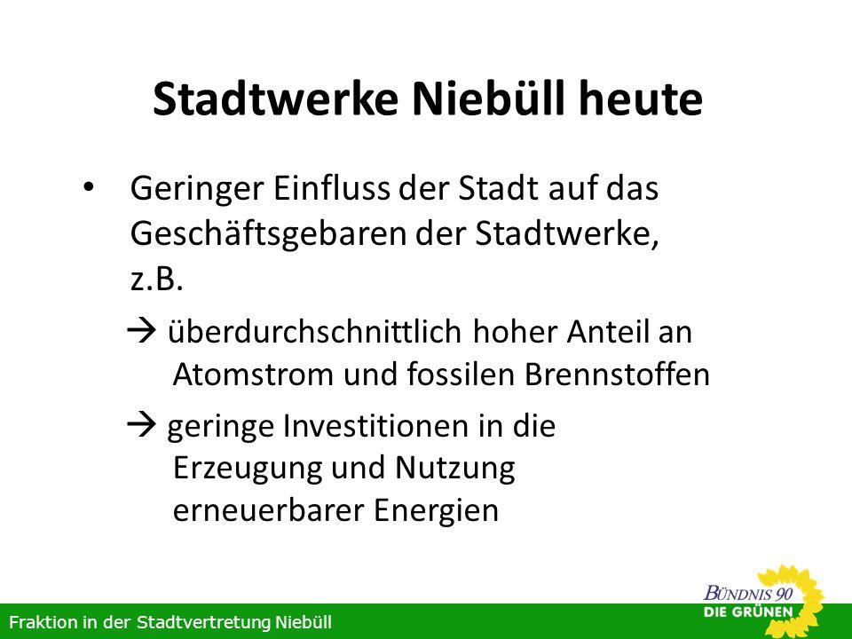 Stadtwerke Niebüll heute