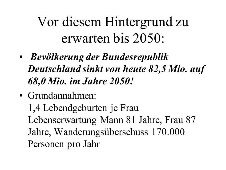 Vor diesem Hintergrund zu erwarten bis 2050: