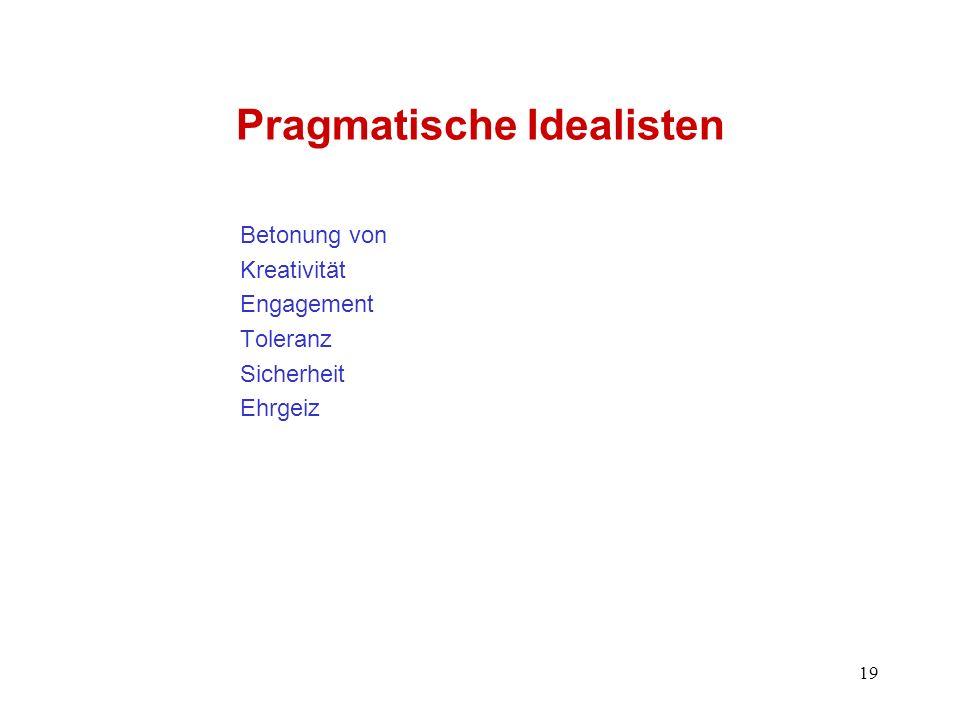 Pragmatische Idealisten