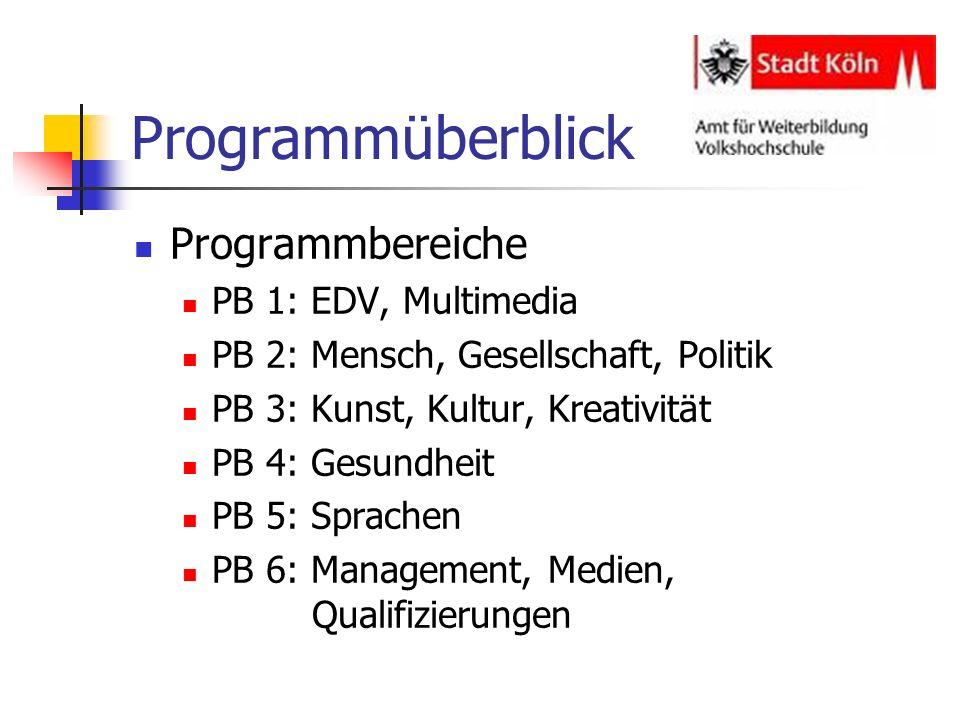 Programmüberblick Programmbereiche PB 1: EDV, Multimedia