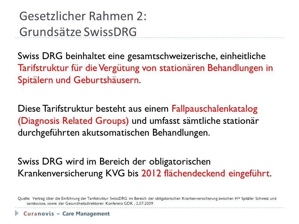 Gesetzlicher Rahmen 2: Grundsätze SwissDRG