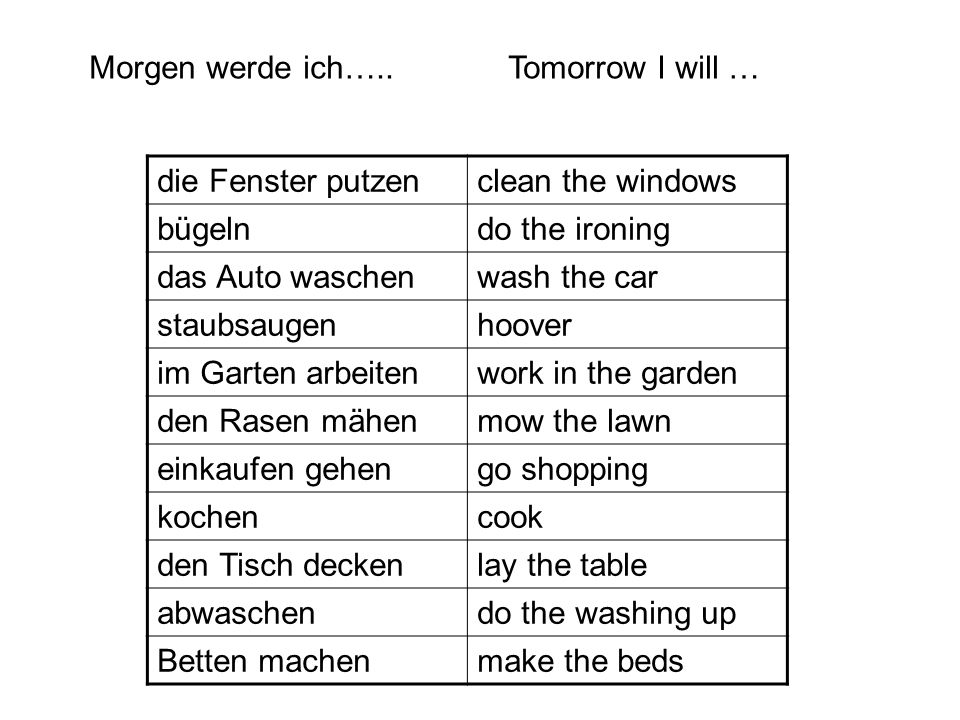 Morgen werde ich….. Tomorrow I will …