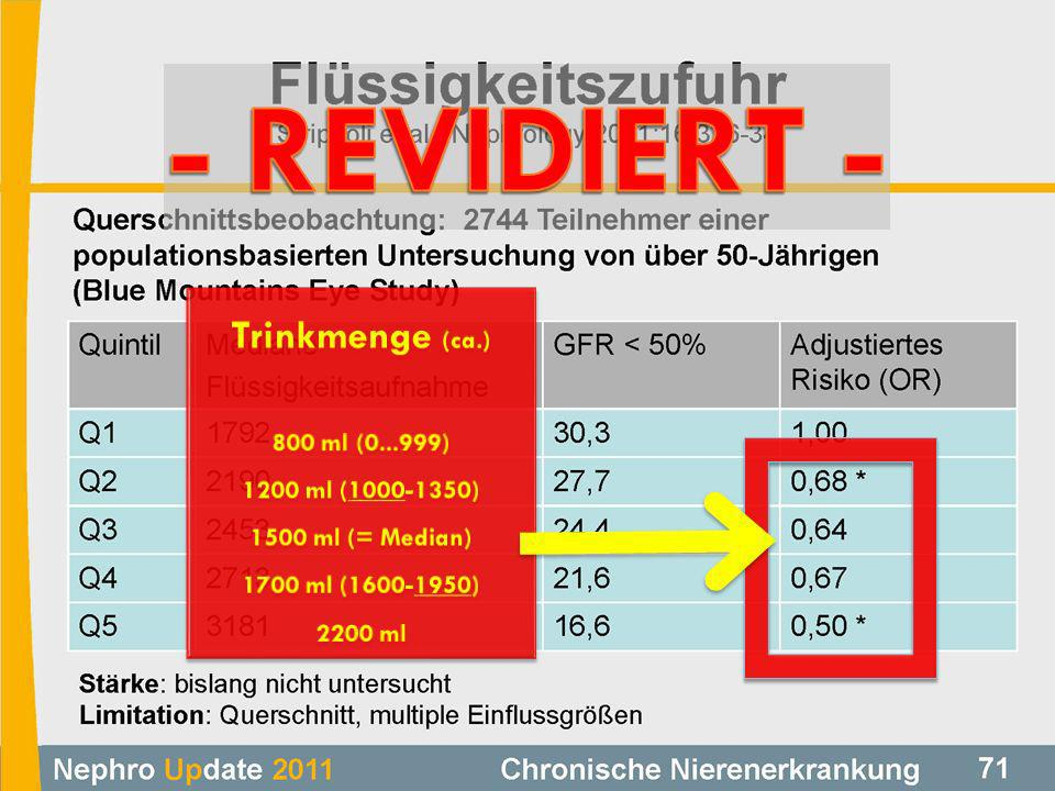 - REVIDIERT - Trinkmenge (ca.) 800 ml (0...999) 1200 ml (1000-1350)