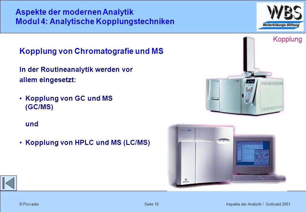 Kopplung von Chromatografie und MS