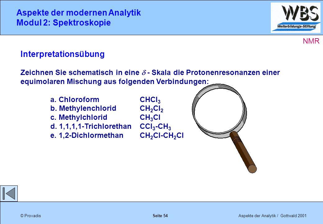 Qualifizierungsprogramm für Mitarbeiter der LIP- Anlage - ppt ...
