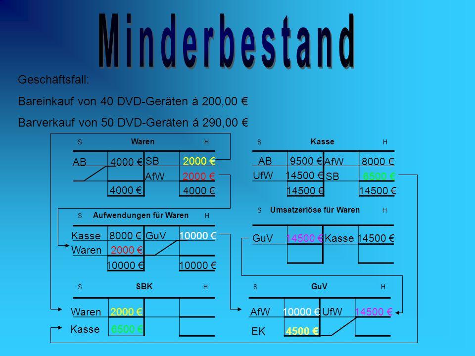 Minderbestand Geschäftsfall: Bareinkauf von 40 DVD-Geräten á 200,00 €