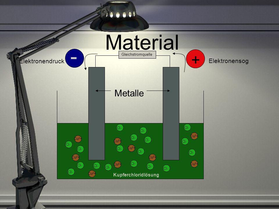 Material - + Metalle Elektronensog Elektronendruck Kupferchloridlösung