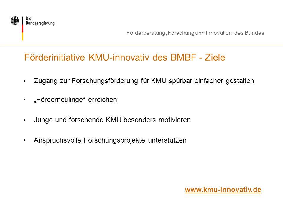 Förderinitiative KMU-innovativ des BMBF - Ziele