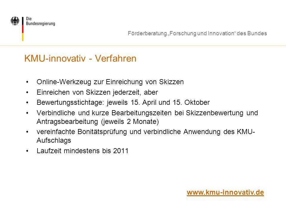 KMU-innovativ - Verfahren