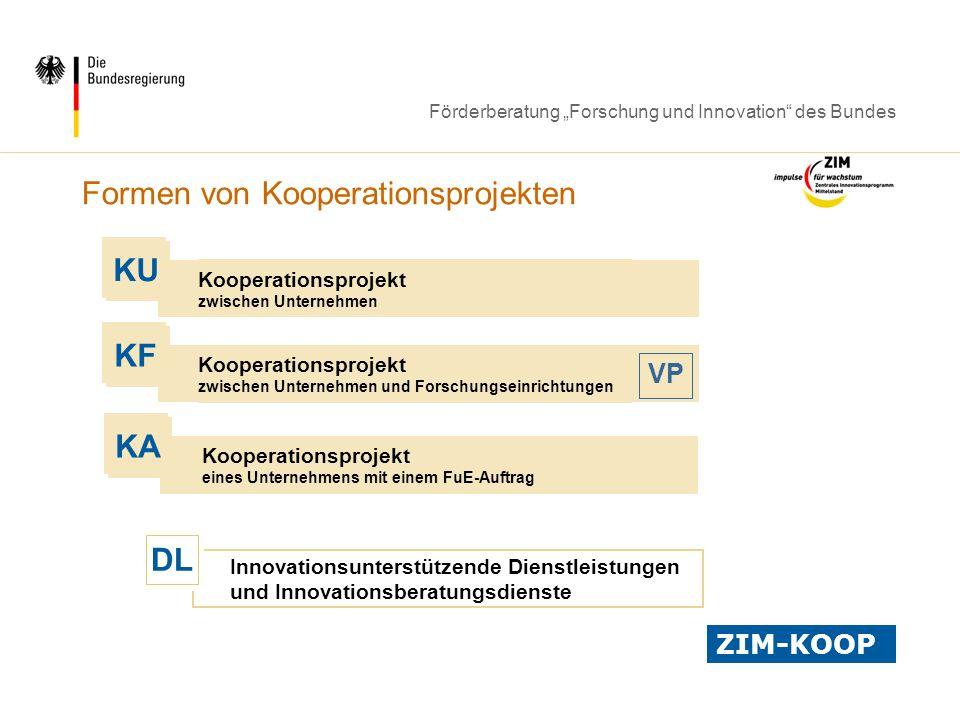 Formen von Kooperationsprojekten