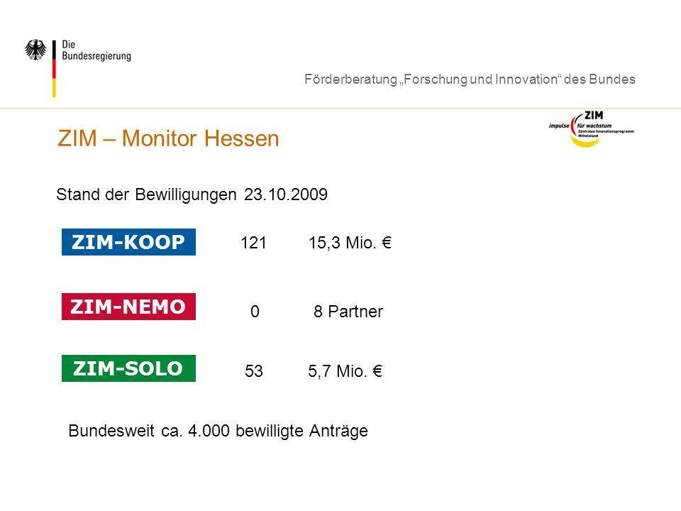 ZIM – Monitor Hessen ZIM-KOOP ZIM-NEMO ZIM-SOLO