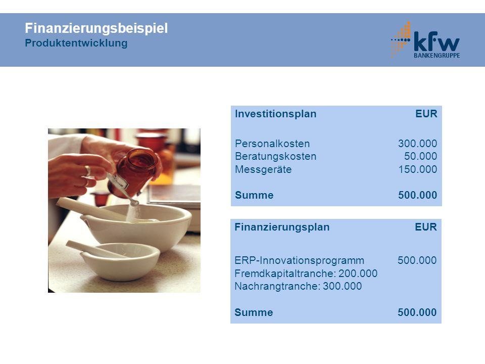 Finanzierungsbeispiel Produktentwicklung