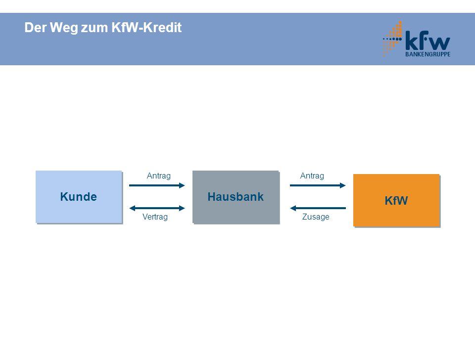Der Weg zum KfW-Kredit KfW Hausbank Kunde Antrag Vertrag Zusage