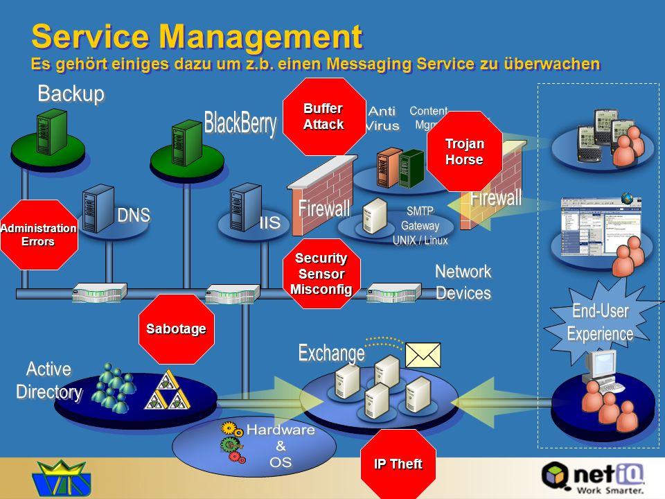 Service Management Es gehört einiges dazu um z. b