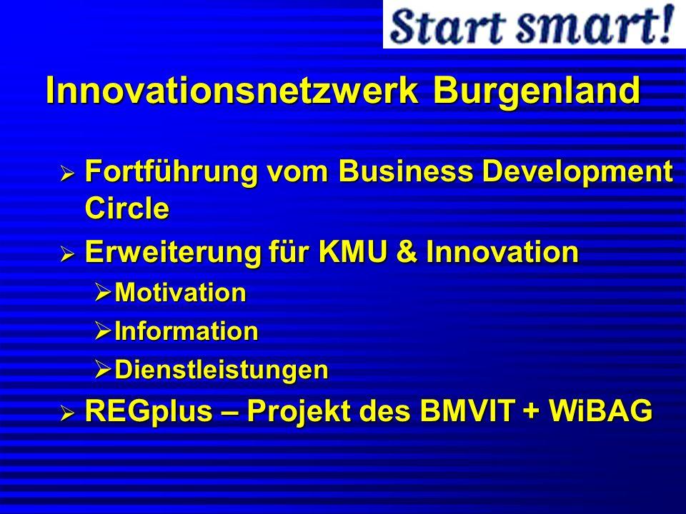 Innovationsnetzwerk Burgenland