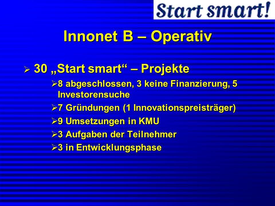 "Innonet B – Operativ 30 ""Start smart – Projekte"